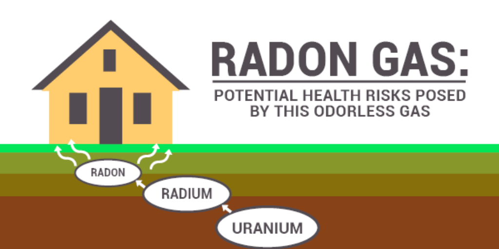 graphic of house and radon gas.